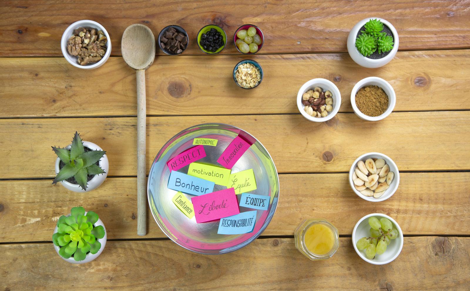Transformer votre organisation - les ingrédients